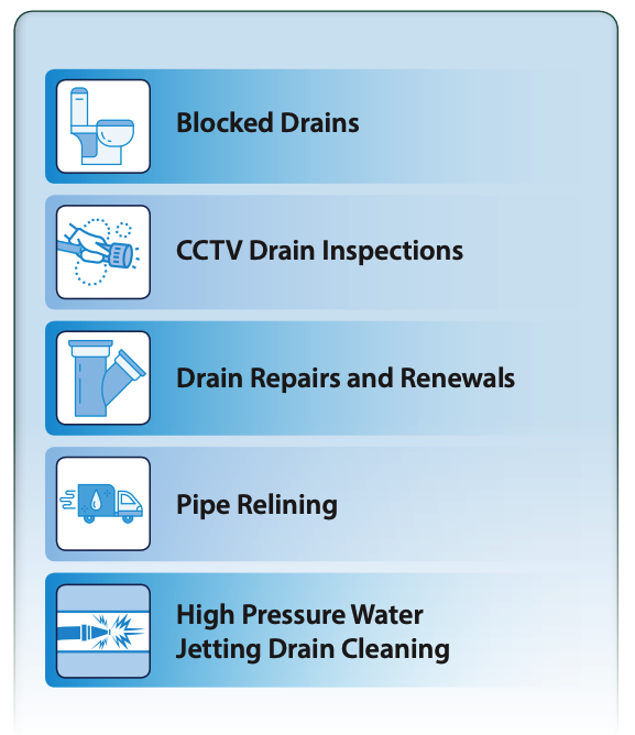 LCL Plumbing services info graphic